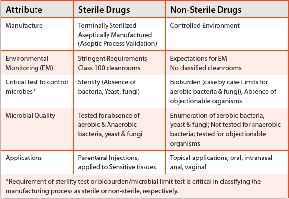 topical intranasal steroids