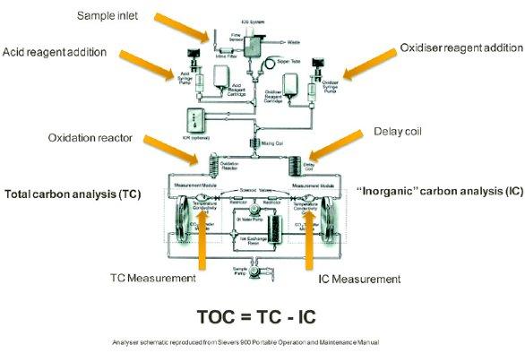 diagram of toc repair manual Nhung Kieu Toc Ngan Dep