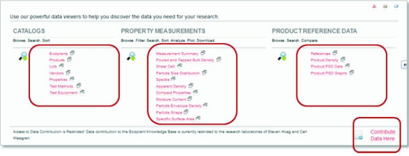 The Creation of an Excipient Properties Database to Support
