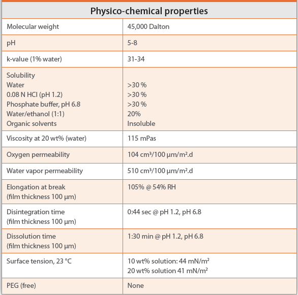 Is Solubility A Chemical Property