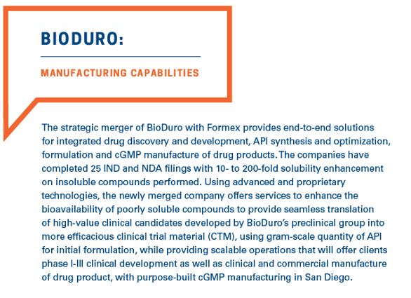 Integrating Drug Discovery and Development to Improve