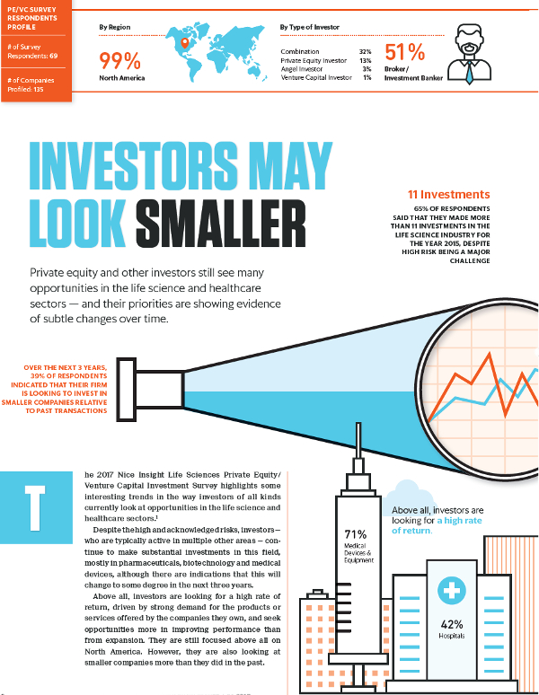 Investors May Look Smaller | Pharmaceutical Outsourcing