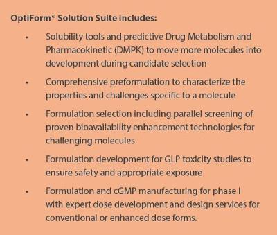 OptiForm Solution Suite
