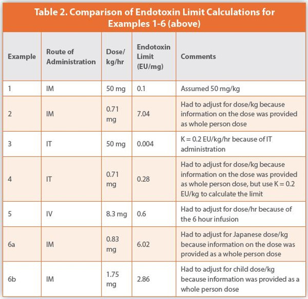 Endotoxins: definition & examples video & lesson transcript.