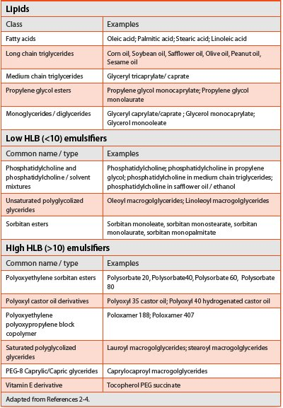 systemic steroid potency table