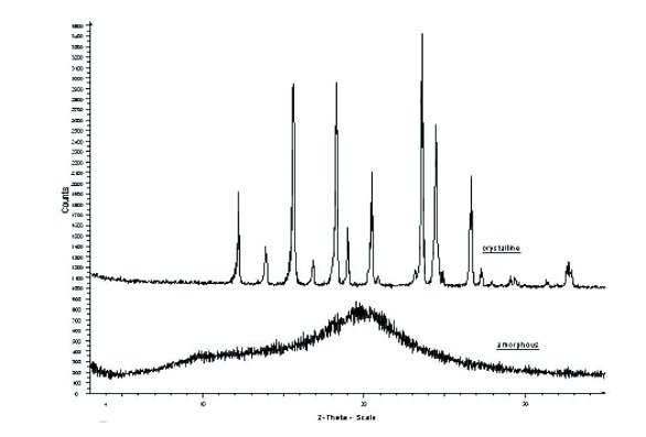 Powder X-ray Diffraction and its Application to ... on