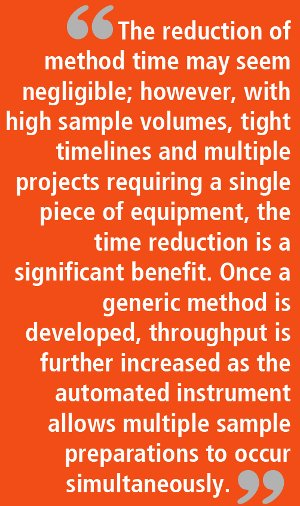Generic Automated Sample Preparation Including Online HPLC