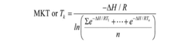 Figure - Math